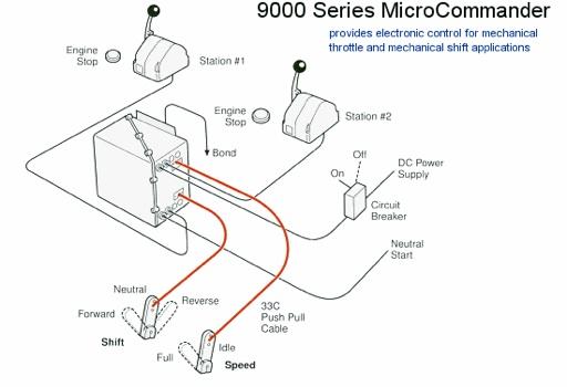 9000 series microcommander  zf marine  mathers