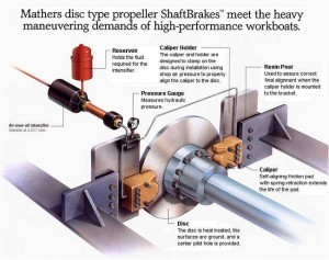 Mathers/Northway Shaft Brake